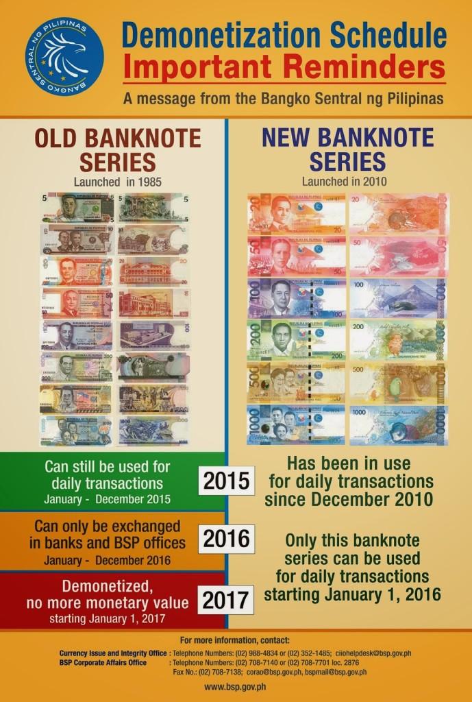 Staré (vlevo) a nové bankovky a potvrzení toho, co jsem psal. Obrázek si můžete stáhnout a zvětšit aby jste rozeznali ty staré bankovky!